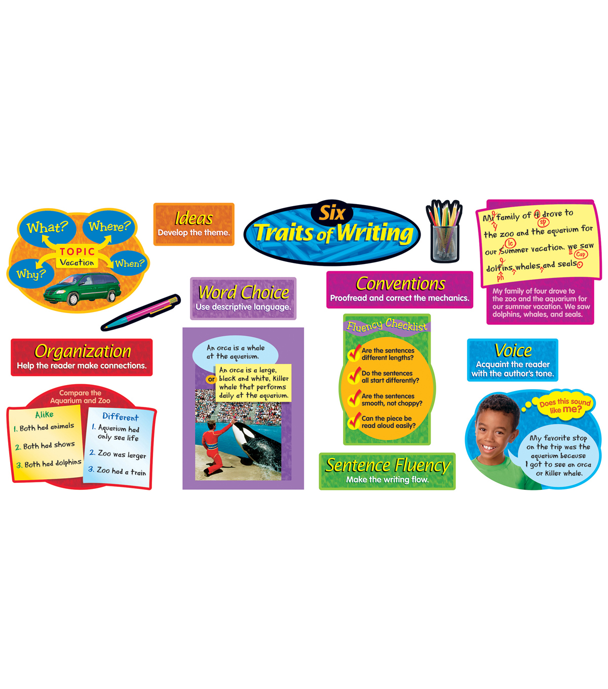 TREND enterprises, Inc. Six Traits of Writing Bulletin Board Set, 2 Sets