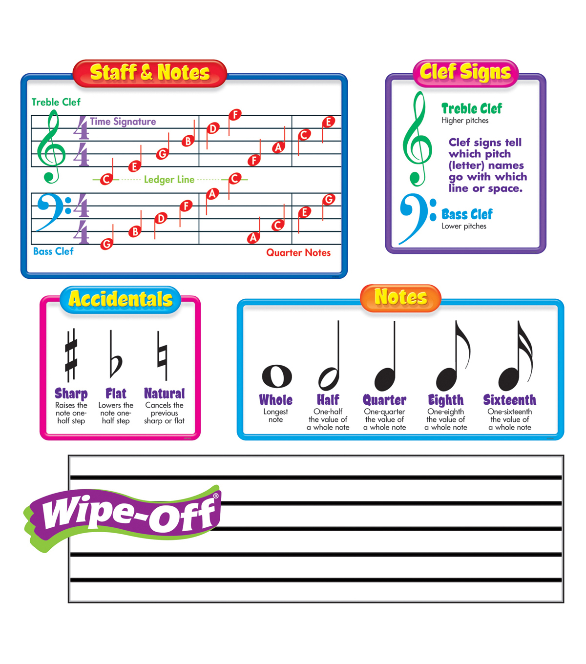 TREND Music Symbols–Wipe-Off Bulletin Board Set