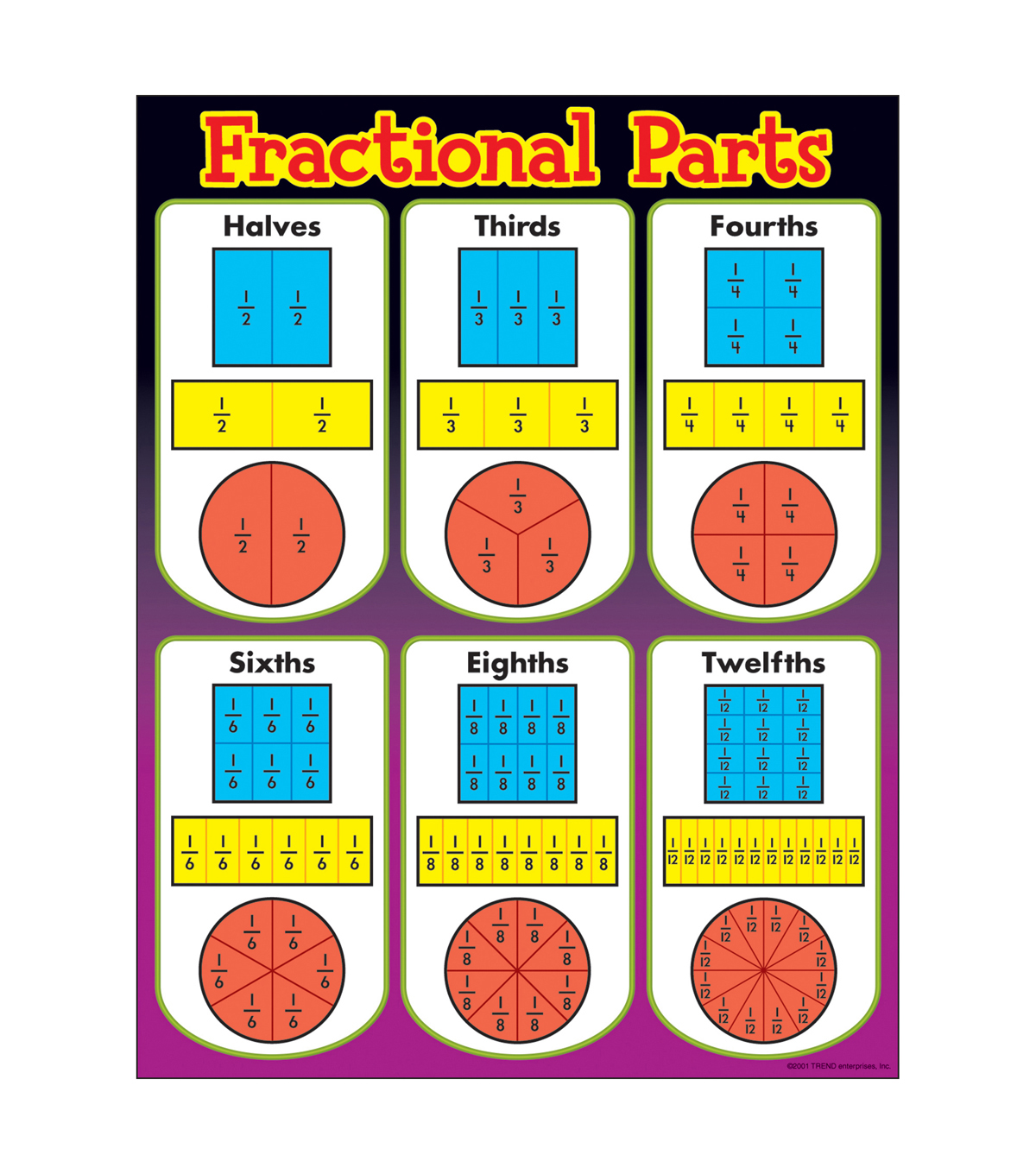 Fractional Parts Learning Chart 17\u0022x22\u0022 6pk