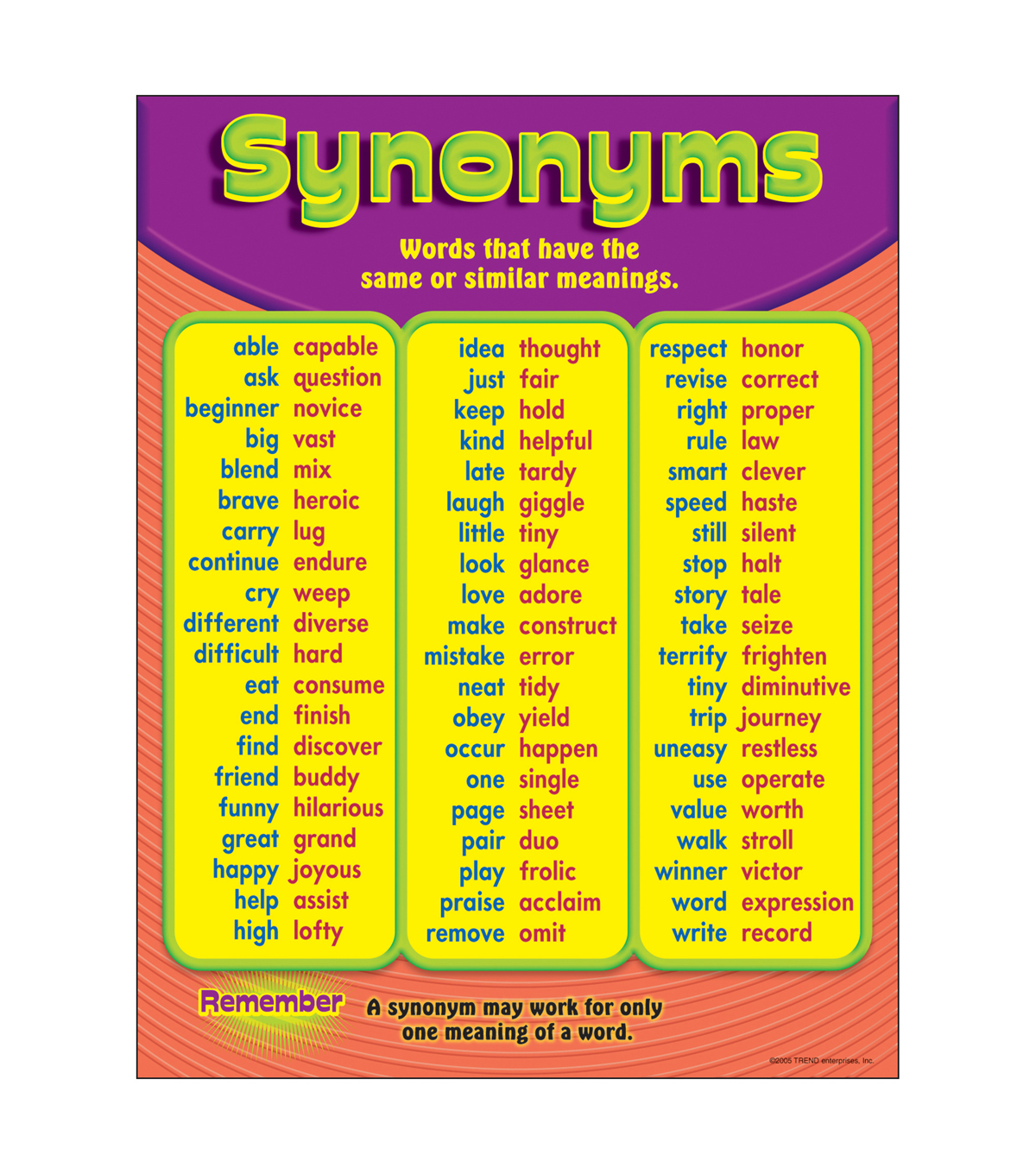 Synonyms Learning Chart 17
