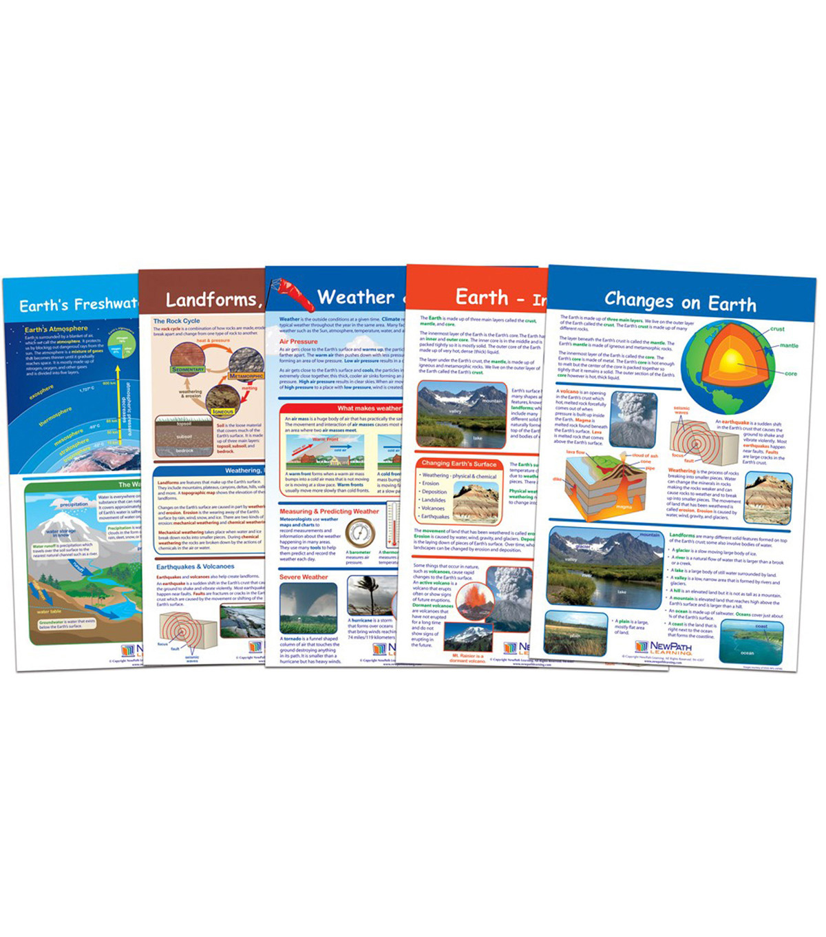 Earth–Inside & Out Bulletin Board Charts, Set of 5