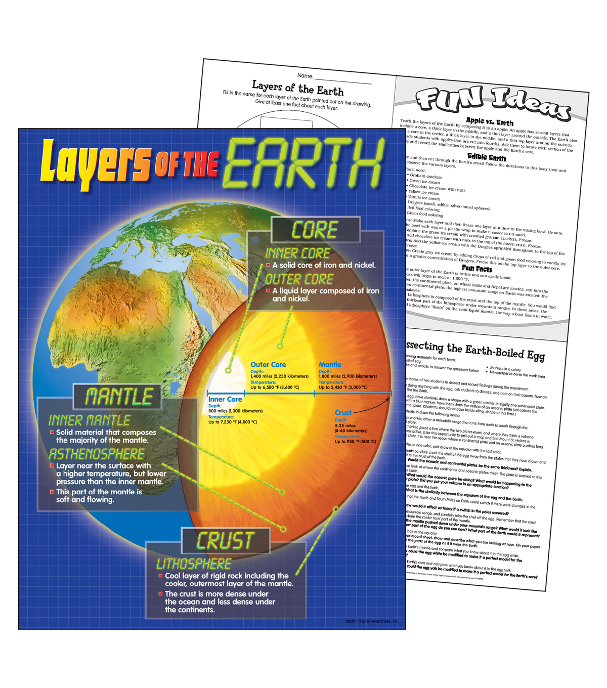 Layers of the Earth Learning Chart 17\u0022x22\u0022 6pk