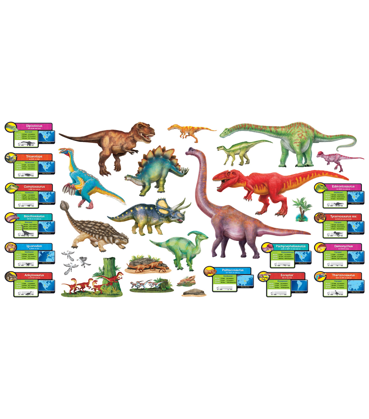 TREND enterprises, Inc. Discovering Dinosaurs Bulletin Board Set, 2 Sets
