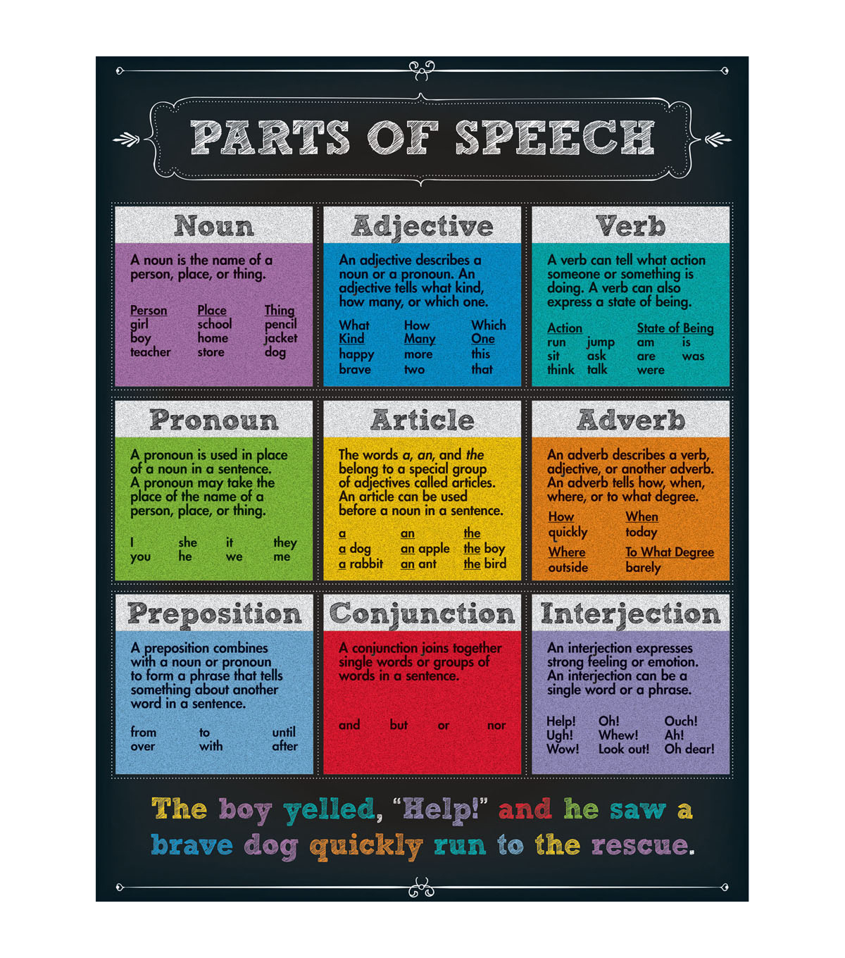 Carson-Dellosa Parts of Speech Chart 6pk