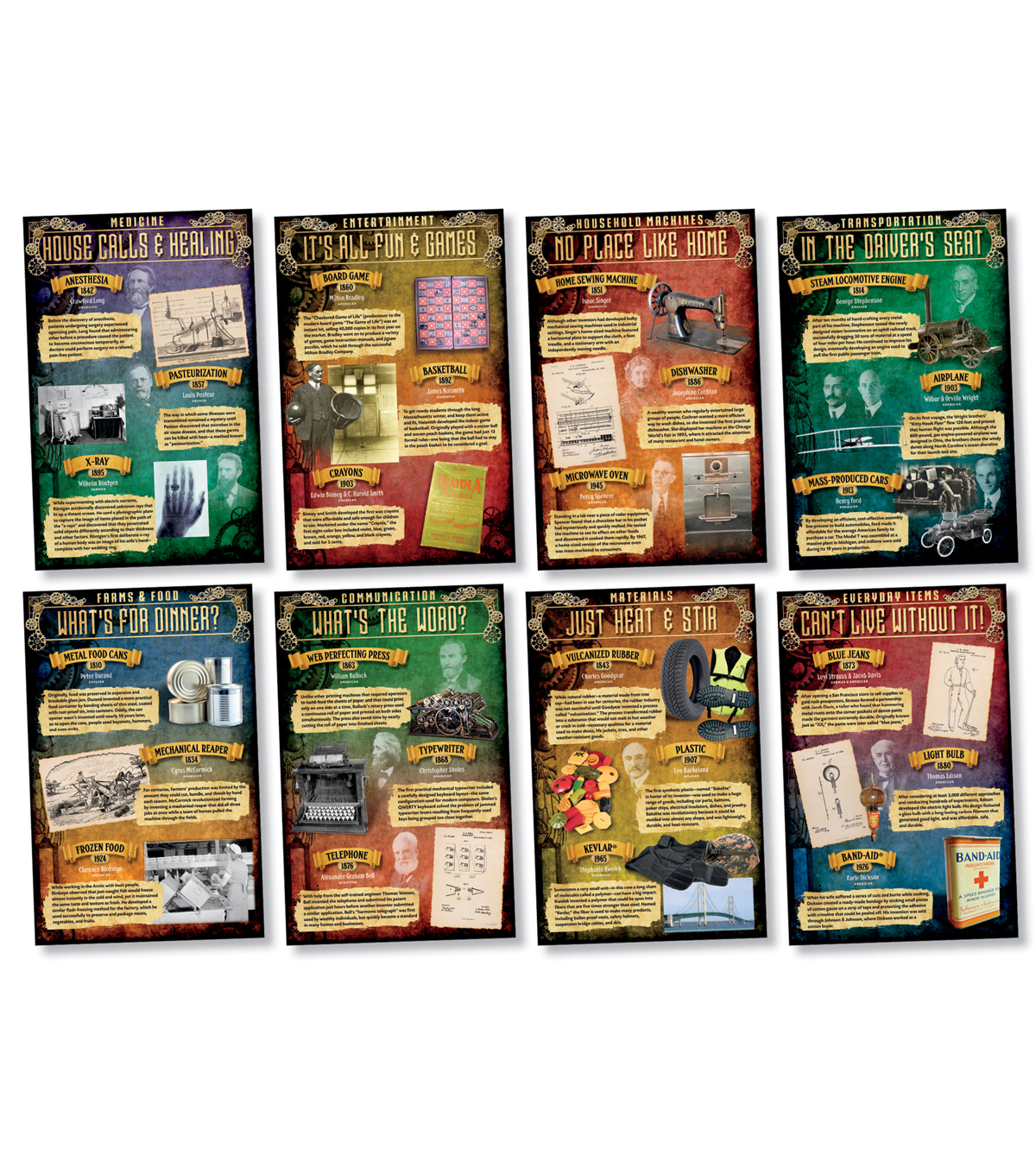 Inventions 1810-1965 Bulletin Board Set, 2 Sets