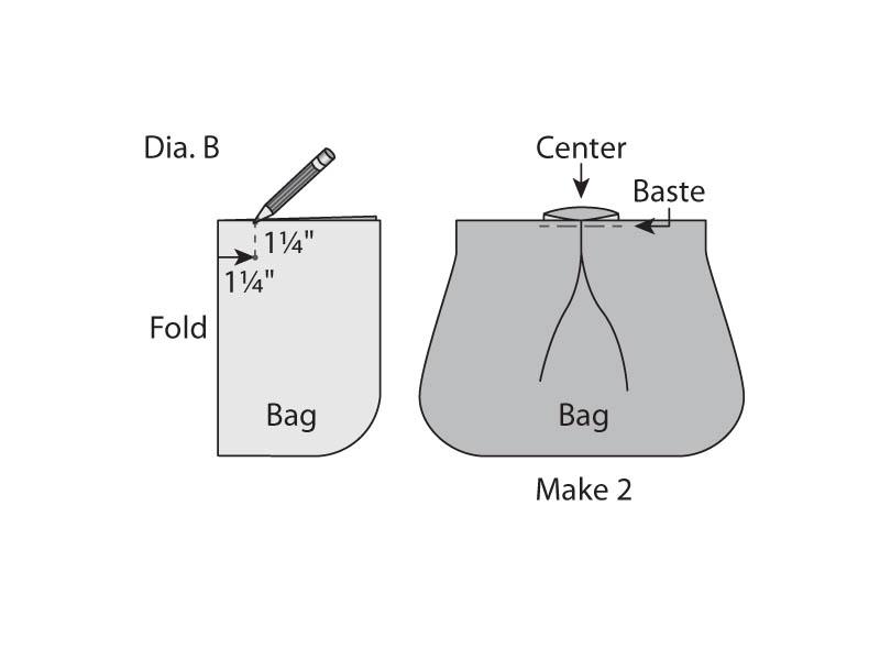 Diagram b